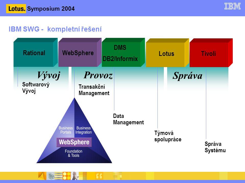 """Symposium 2004 Portál – je metodické a technologické zavádění """"pořádku , bezpečnosti a efektivity práce v přístupu k informacím."""
