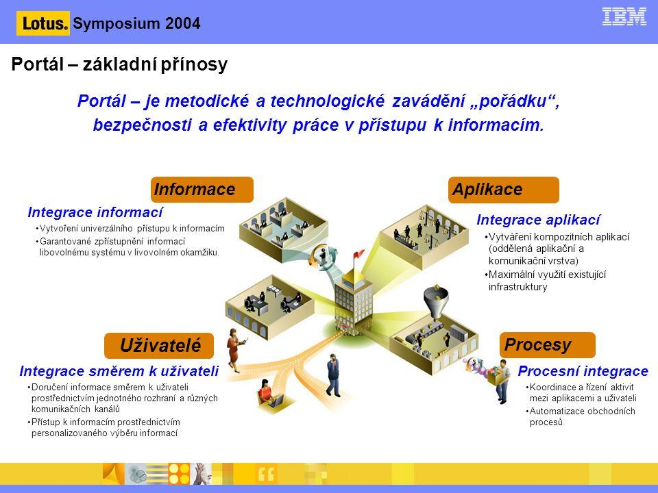 Symposium 2004 Různé vývojové nástroje podle potřeb (a znalostí) vysoké znalosti WEB Integrated Development Environment prostředí nízké Java programátor Java programátor Uživatel Administrátor Notes/Domino vývojář Web designer Notes/Domino vývojář Web designer
