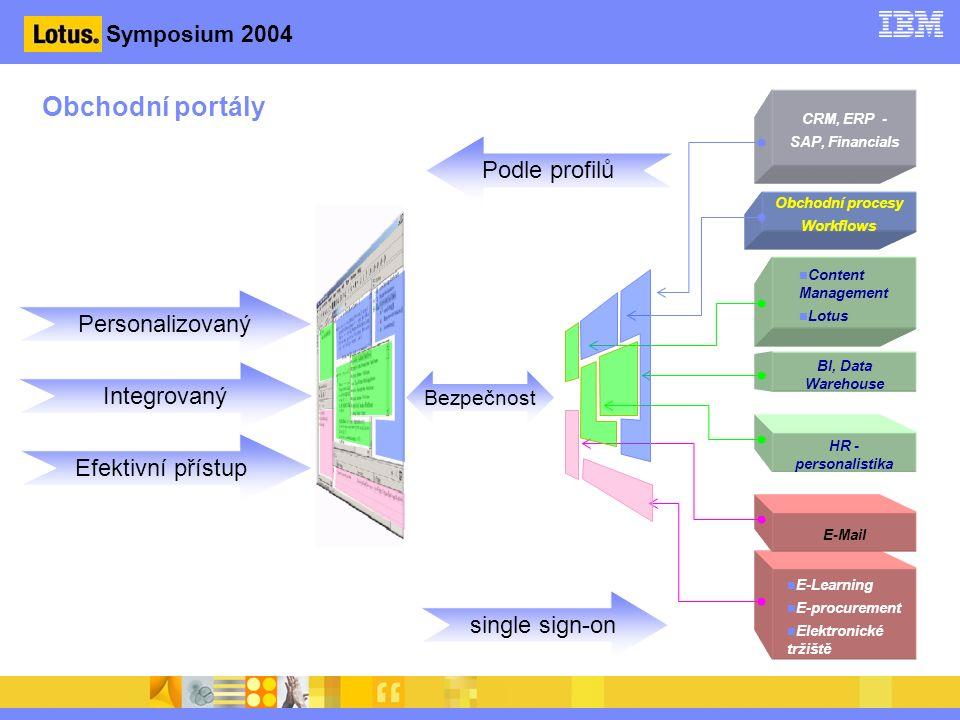 Symposium 2004 Textový editor je spuštěn přímo z inbox portletu Dokument je uložen a editován z Portal Document Manageru Textový editor, který se automaticky spouští v oblasti portálu Přímý přístup k editorům v prostředí Portalu