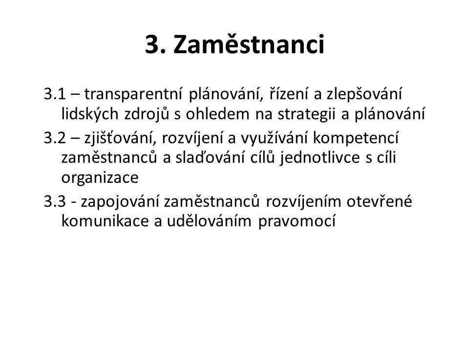 3. Zaměstnanci 3.1 – transparentní plánování, řízení a zlepšování lidských zdrojů s ohledem na strategii a plánování 3.2 – zjišťování, rozvíjení a vyu