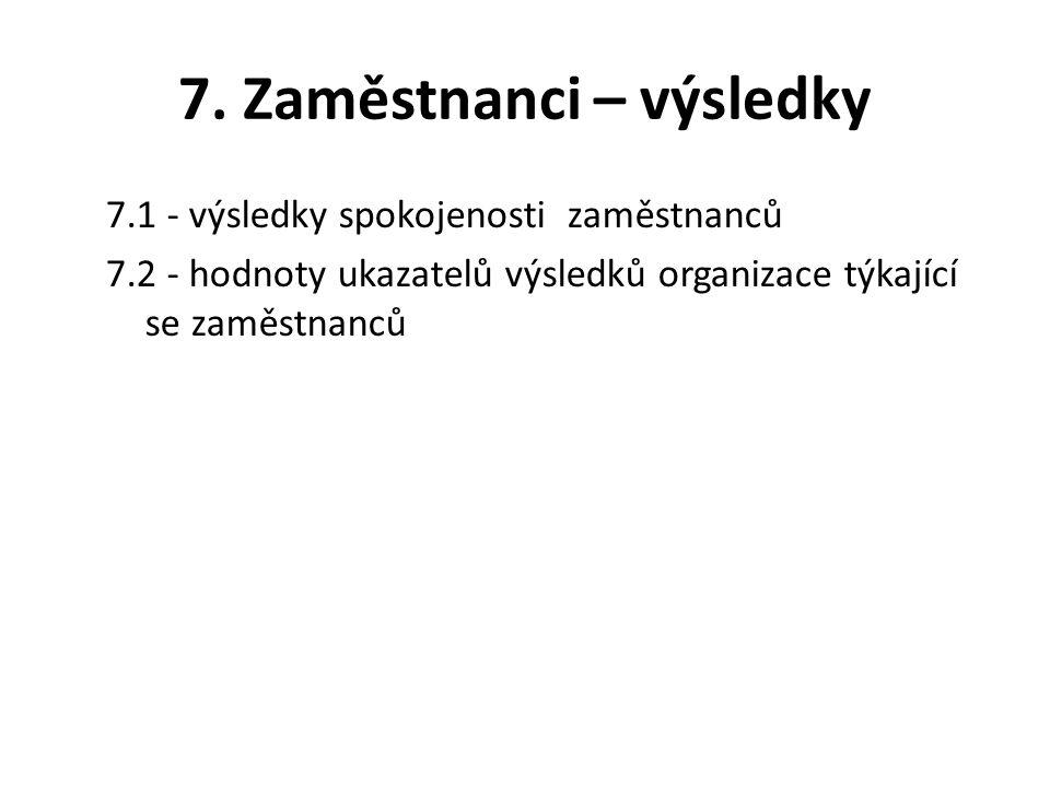 7. Zaměstnanci – výsledky 7.1 - výsledky spokojenosti zaměstnanců 7.2 - hodnoty ukazatelů výsledků organizace týkající se zaměstnanců 18