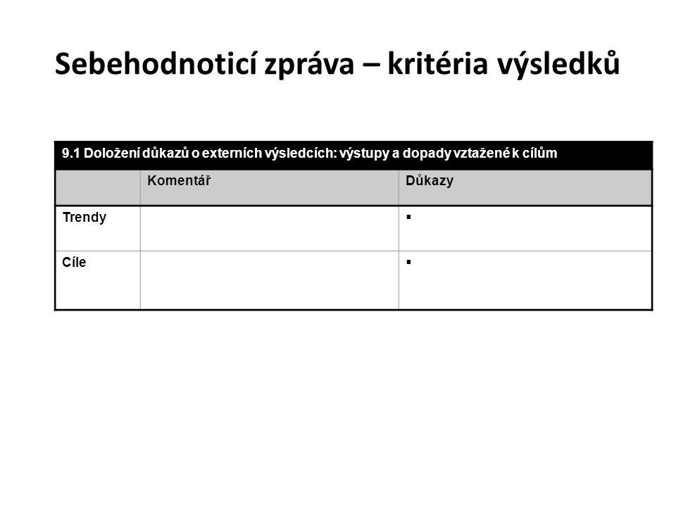 Sebehodnoticí zpráva – kritéria výsledků 9.1 Doložení důkazů o externích výsledcích: výstupy a dopady vztažené k cílům KomentářDůkazy Trendy  Cíle  23