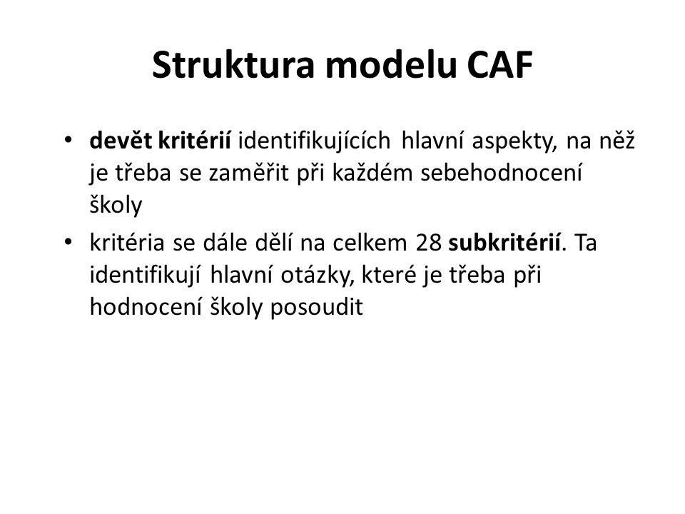 Struktura modelu CAF devět kritérií identifikujících hlavní aspekty, na něž je třeba se zaměřit při každém sebehodnocení školy kritéria se dále dělí na celkem 28 subkritérií.
