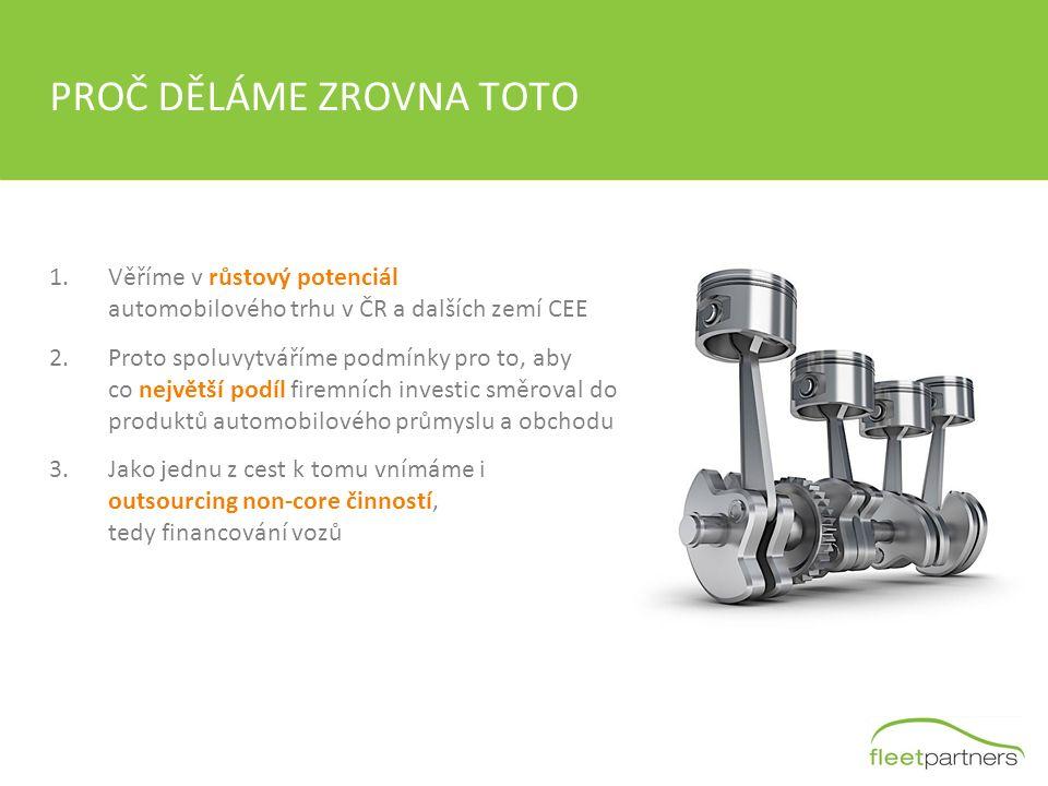 PROČ DĚLÁME ZROVNA TOTO 1.Věříme v růstový potenciál automobilového trhu v ČR a dalších zemí CEE 2.Proto spoluvytváříme podmínky pro to, aby co největší podíl firemních investic směroval do produktů automobilového průmyslu a obchodu 3.Jako jednu z cest k tomu vnímáme i outsourcing non-core činností, tedy financování vozů