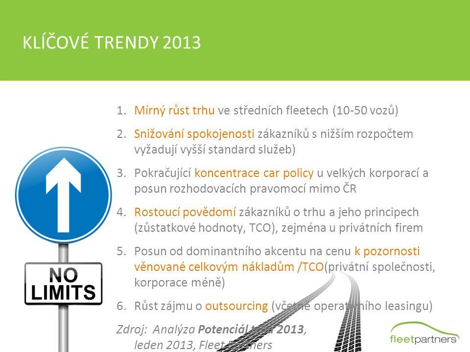 KLÍČOVÉ TRENDY 2013 1.Mírný růst trhu ve středních fleetech (10-50 vozů) 2.Snižování spokojenosti zákazníků s nižším rozpočtem vyžadují vyšší standard