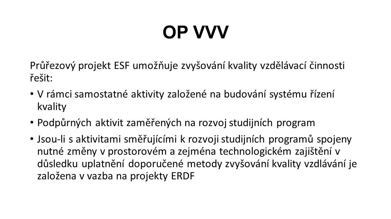 OP VVV Průřezový projekt ESF umožňuje zvyšování kvality vzdělávací činnosti řešit: V rámci samostatné aktivity založené na budování systému řízení kvality Podpůrných aktivit zaměřených na rozvoj studijních program Jsou-li s aktivitami směřujícími k rozvoji studijních programů spojeny nutné změny v prostorovém a zejména technologickém zajištění v důsledku uplatnění doporučené metody zvyšování kvality vzdlávání je založena v vazba na projekty ERDF