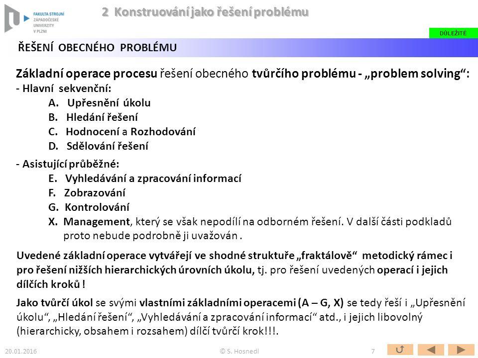 """Základní operace procesu řešení obecného tvůrčího problému - """"problem solving : - Hlavní sekvenční: A."""