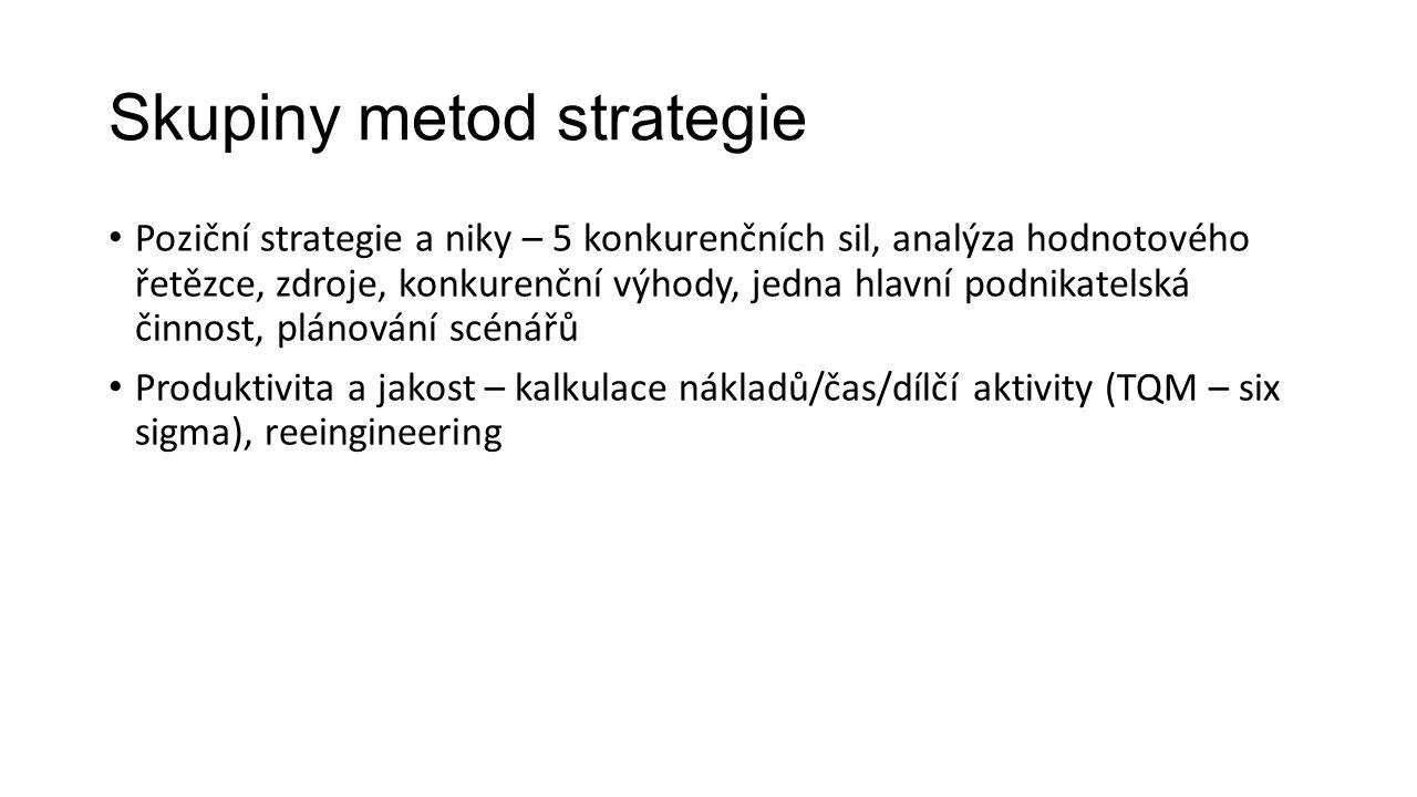 Skupiny metod strategie Poziční strategie a niky – 5 konkurenčních sil, analýza hodnotového řetězce, zdroje, konkurenční výhody, jedna hlavní podnikatelská činnost, plánování scénářů Produktivita a jakost – kalkulace nákladů/čas/dílčí aktivity (TQM – six sigma), reeingineering