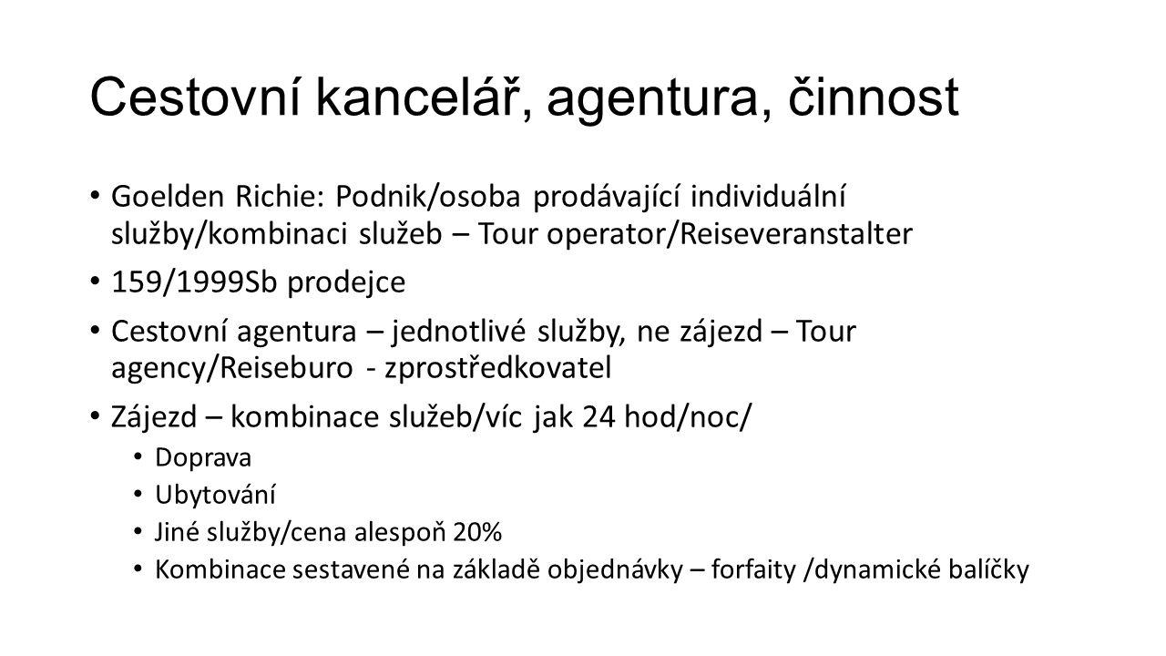 Zájezd ANO Doprava + program v místě 20% + 24h vč vstupného Doprava Ubytování + doplněk (snídaně) Stravování Welness a lázeňské pobyty 1.4.