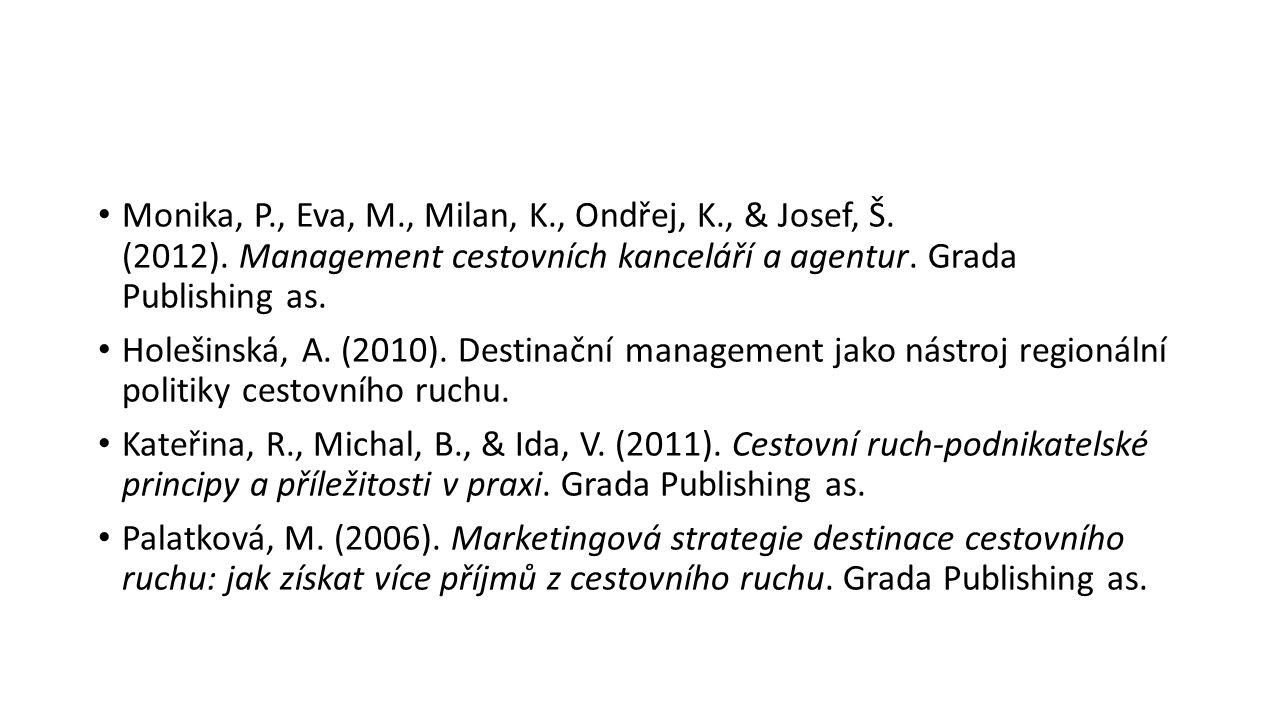 Monika, P., Eva, M., Milan, K., Ondřej, K., & Josef, Š.