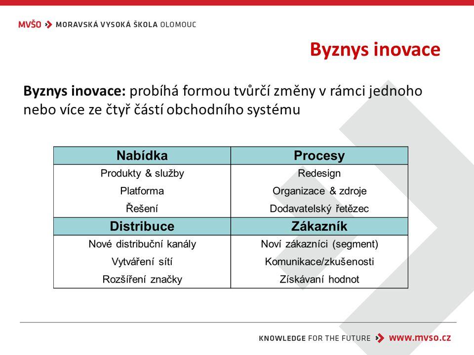 Byznys inovace Byznys inovace: probíhá formou tvůrčí změny v rámci jednoho nebo více ze čtyř částí obchodního systému