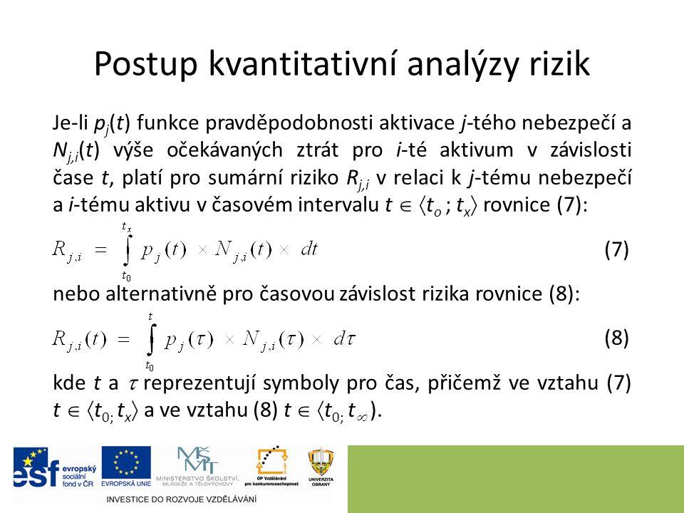 Postup kvantitativní analýzy rizik Je-li p j (t) funkce pravděpodobnosti aktivace j-tého nebezpečí a N j,i (t) výše očekávaných ztrát pro i-té aktivum