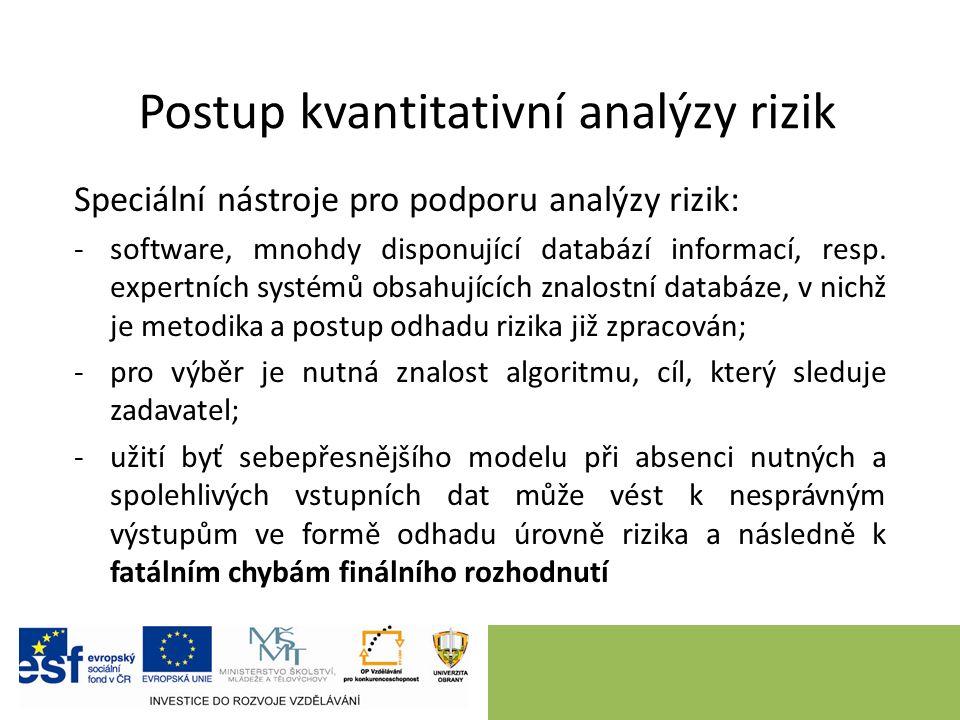 Postup kvantitativní analýzy rizik Speciální nástroje pro podporu analýzy rizik: -software, mnohdy disponující databází informací, resp. expertních sy