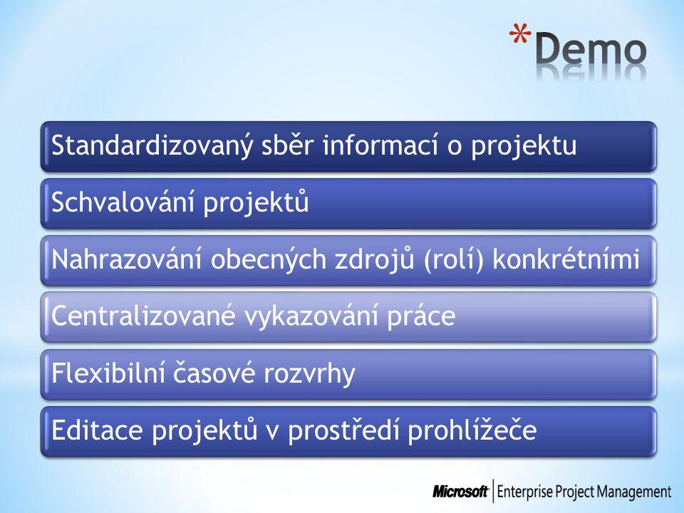 Standardizovaný sběr informací o projektuSchvalování projektůNahrazování obecných zdrojů (rolí) konkrétnímiCentralizované vykazování práceFlexibilní časové rozvrhyEditace projektů v prostředí prohlížeče