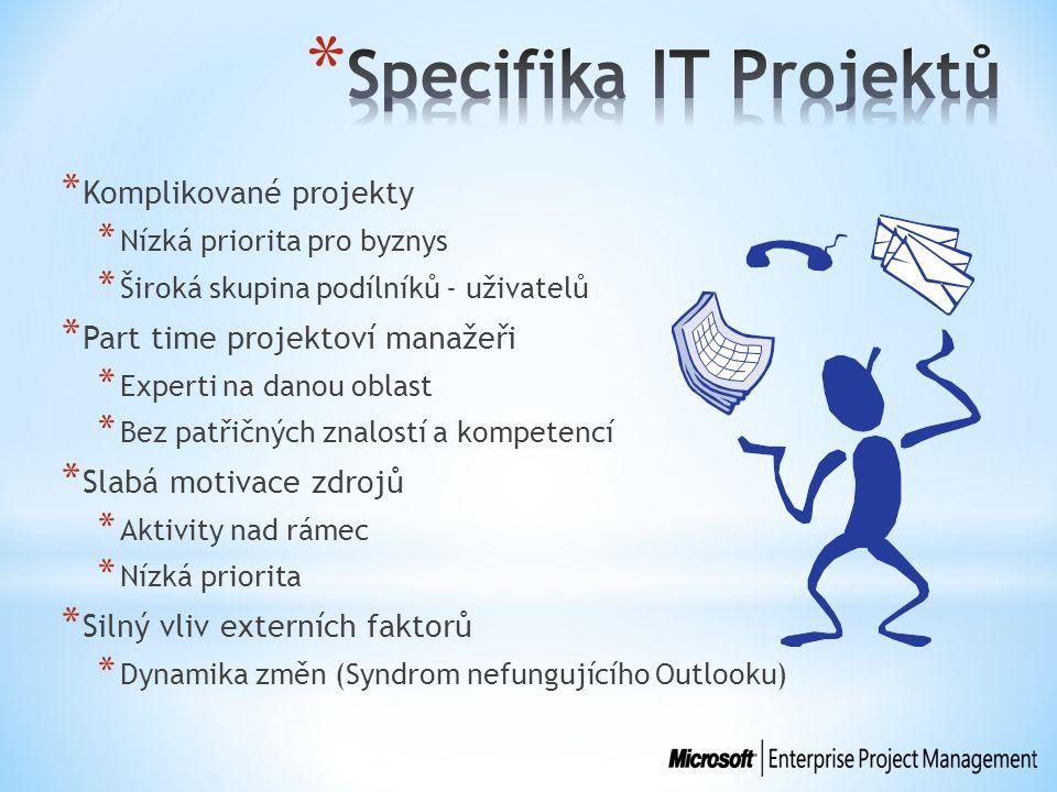 * Komplikované projekty * Nízká priorita pro byznys * Široká skupina podílníků - uživatelů * Part time projektoví manažeři * Experti na danou oblast *