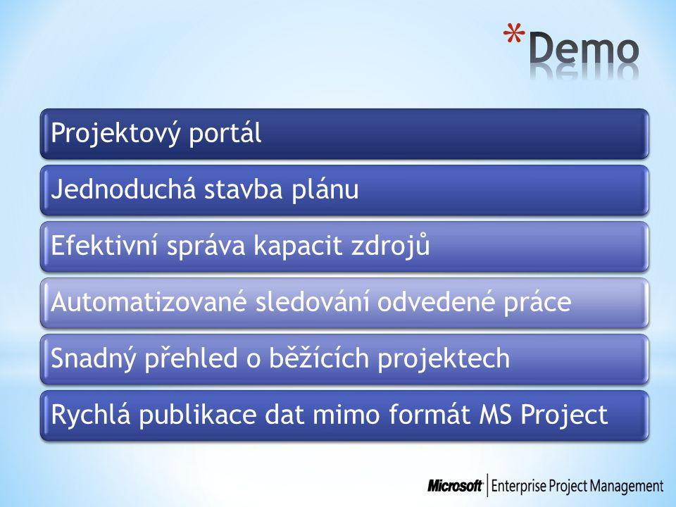 Projektový portálJednoduchá stavba plánuEfektivní správa kapacit zdrojůAutomatizované sledování odvedené práceSnadný přehled o běžících projektechRychlá publikace dat mimo formát MS Project