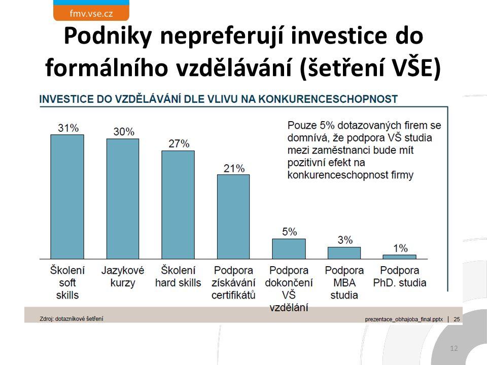Podniky nepreferují investice do formálního vzdělávání (šetření VŠE) 12