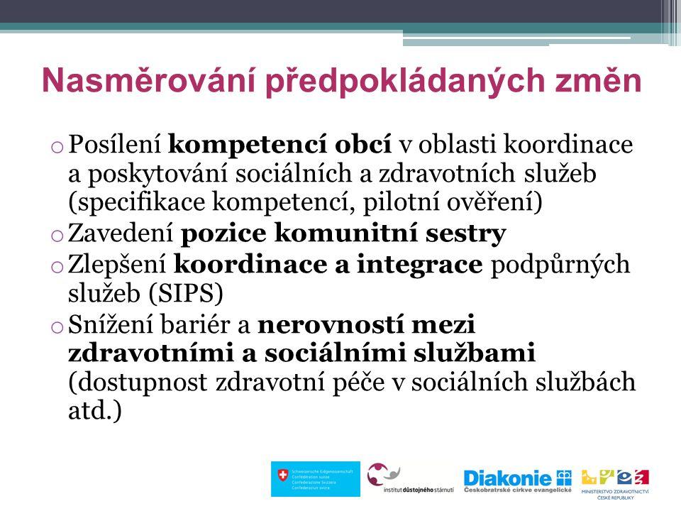 Nasměrování předpokládaných změn o Posílení kompetencí obcí v oblasti koordinace a poskytování sociálních a zdravotních služeb (specifikace kompetencí, pilotní ověření) o Zavedení pozice komunitní sestry o Zlepšení koordinace a integrace podpůrných služeb (SIPS) o Snížení bariér a nerovností mezi zdravotními a sociálními službami (dostupnost zdravotní péče v sociálních službách atd.)