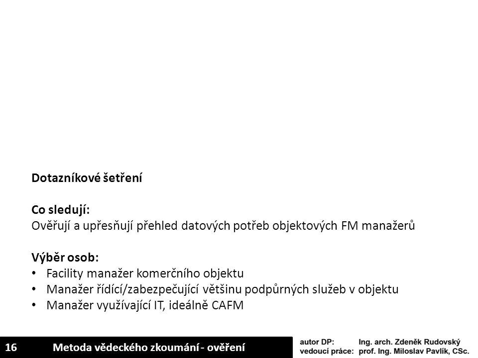 Dotazníkové šetření Co sledují: Ověřují a upřesňují přehled datových potřeb objektových FM manažerů Výběr osob: Facility manažer komerčního objektu Ma