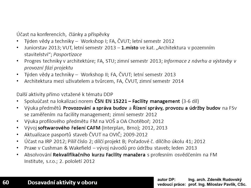 Účast na konferencích, články a příspěvky Týden vědy a techniky – Workshop I; FA, ČVUT; letní semestr 2012 Juniorstav 2013; VUT, letní semestr 2013 –