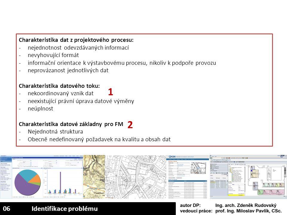 Charakteristika dat z projektového procesu: -nejednotnost odevzdávaných informací -nevyhovující formát -informační orientace k výstavbovému procesu, n