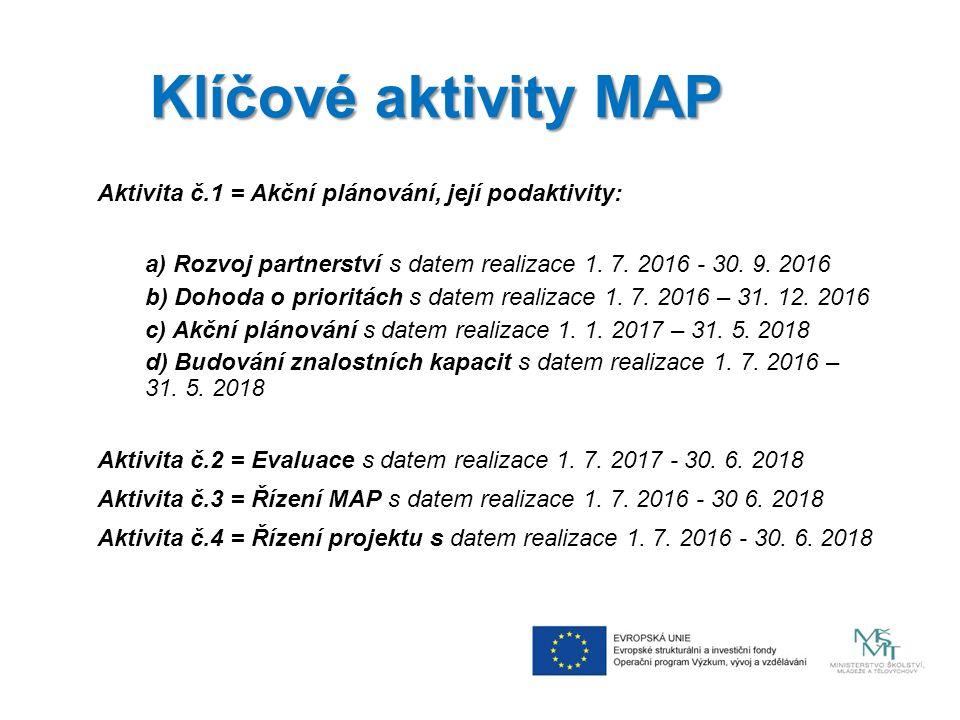 Klíčové aktivity MAP Aktivita č.1 = Akční plánování, její podaktivity: a) Rozvoj partnerství s datem realizace 1.