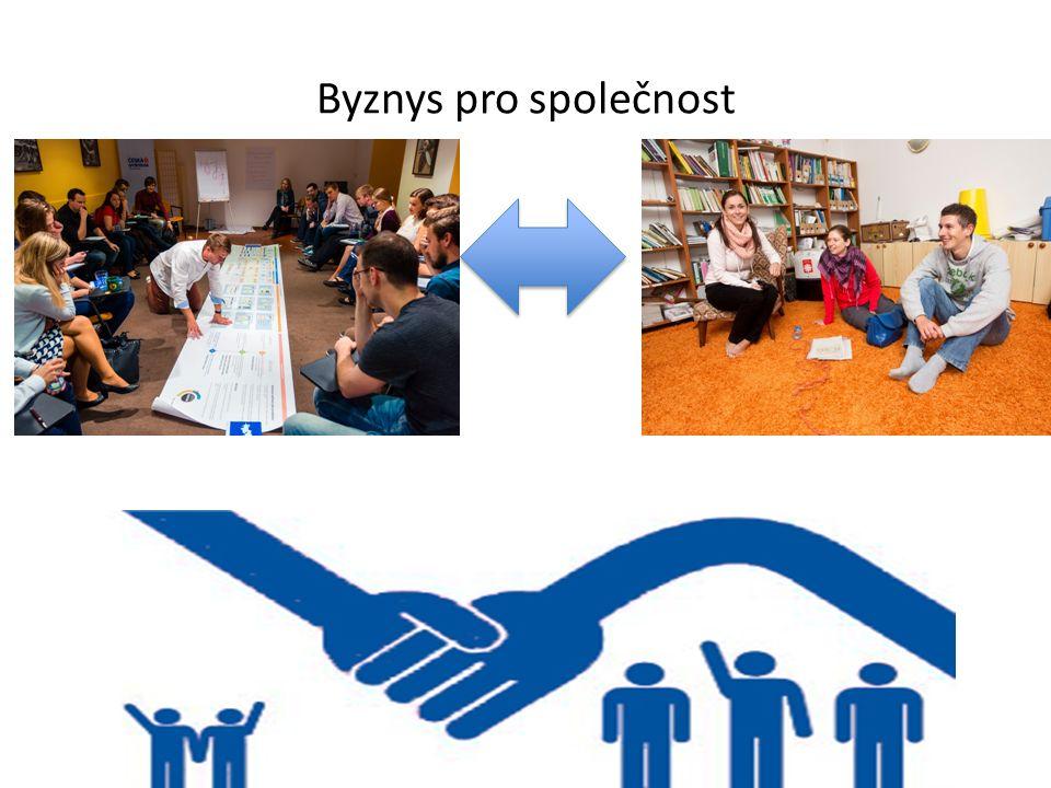 Společenská odpovědnost firem - firemní dobrovolnictví – dárcovství času a znalostí 7000 500 500 1000 60 100 60 5 4 15 5 4 2000 6 91 6