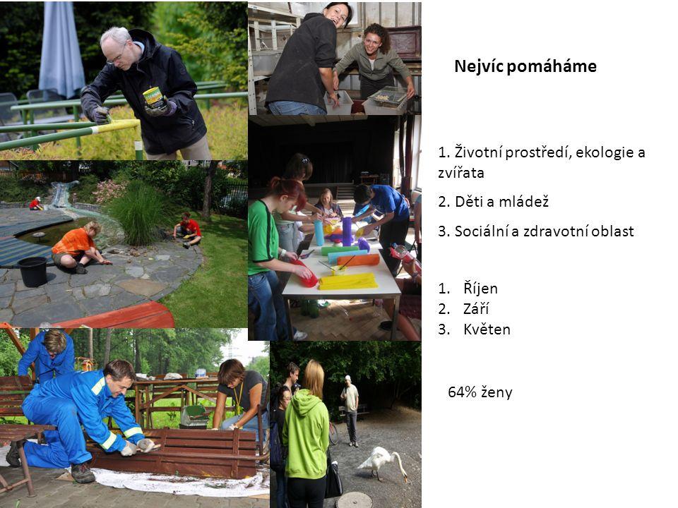 Know how pro lepší svět = 15 dobrovolníků z 5 firem = 4 sociální podniky