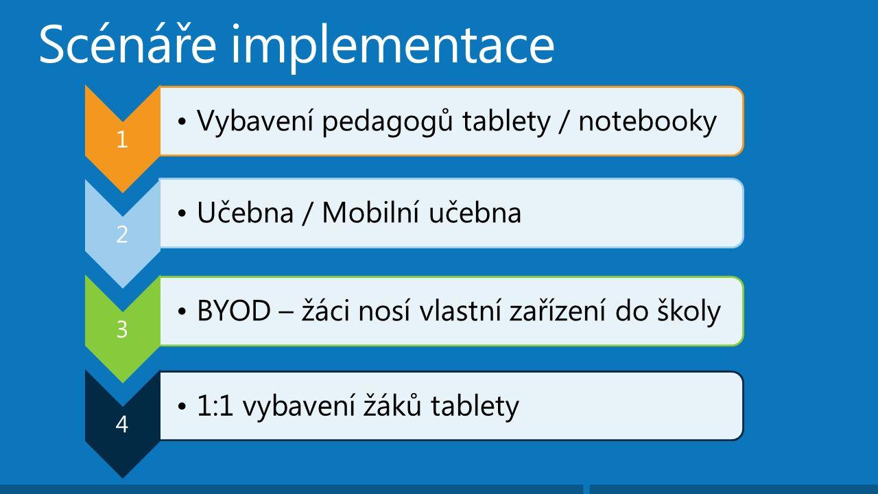 Scénáře implementace 1 Vybavení pedagogů tablety / notebooky 2 Učebna / Mobilní učebna 3 BYOD – žáci nosí vlastní zařízení do školy 4 1:1 vybavení žáků tablety