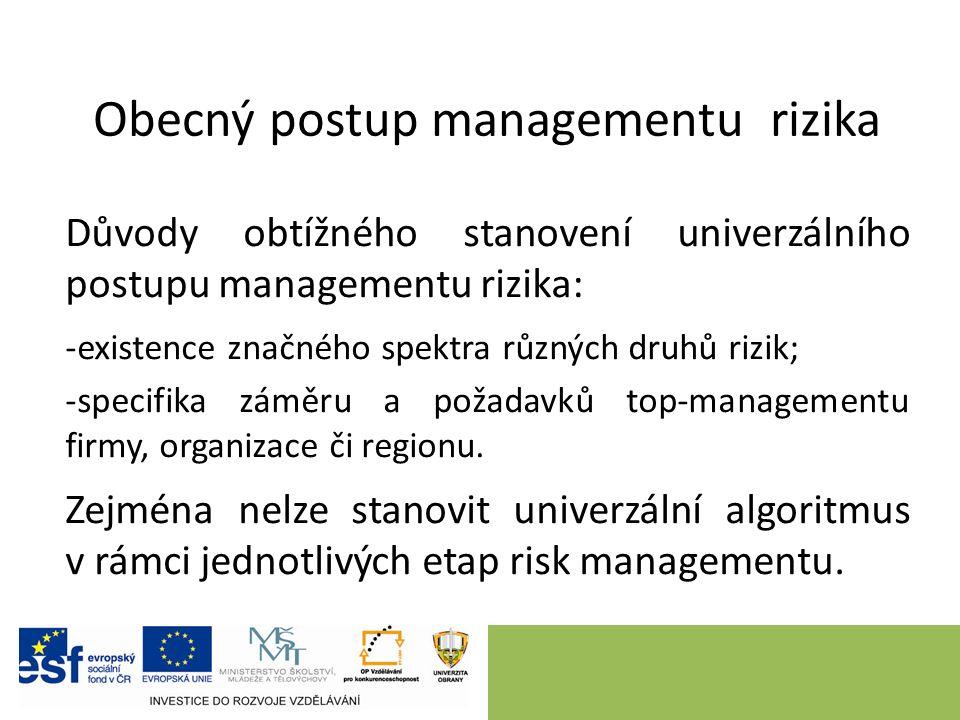 Obecný postup managementu rizika -přesto lze nalézt společné elementární kroky (fáze, etapy) managementu rizika u rizika; -některé kroky se mohou vzájemně prolínat nebo probíhat paralelně; -proces managementu rizika je pravidelně se opakujícím cyklem s cílem permanentního zlepšování a identifikace nově se objevujících rizik.