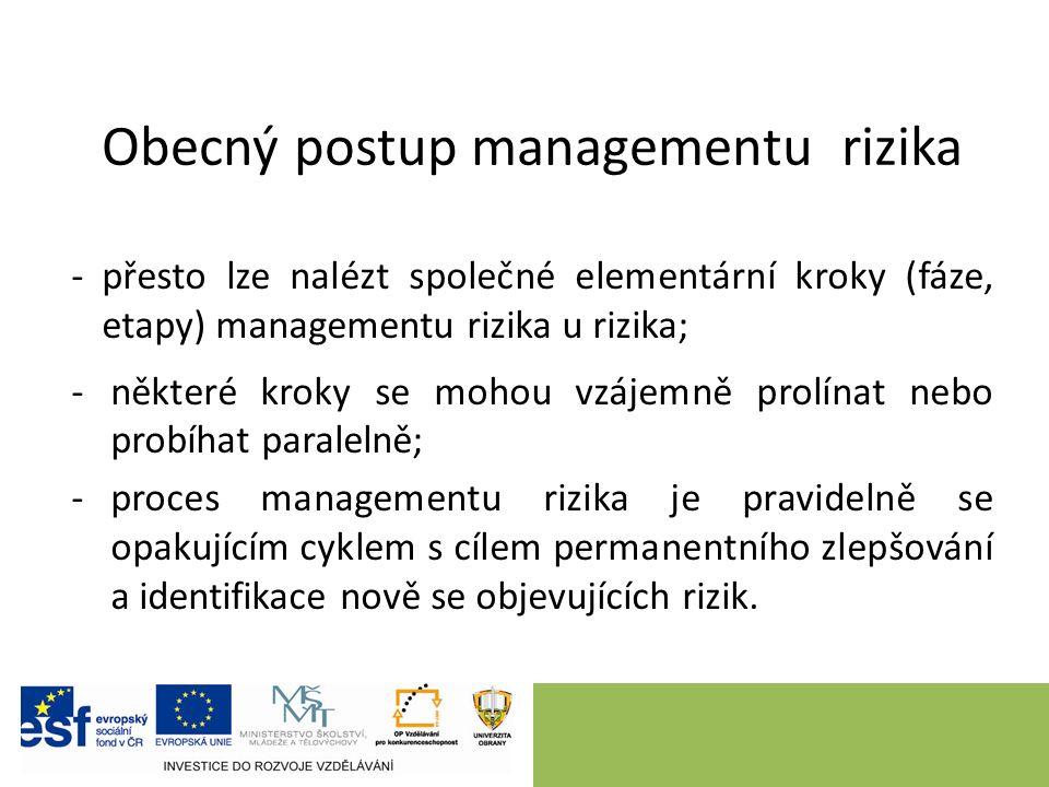 Obecné fáze managementu rizika a jejich posloupnost Zdroj: Božek, F., Urban, R.