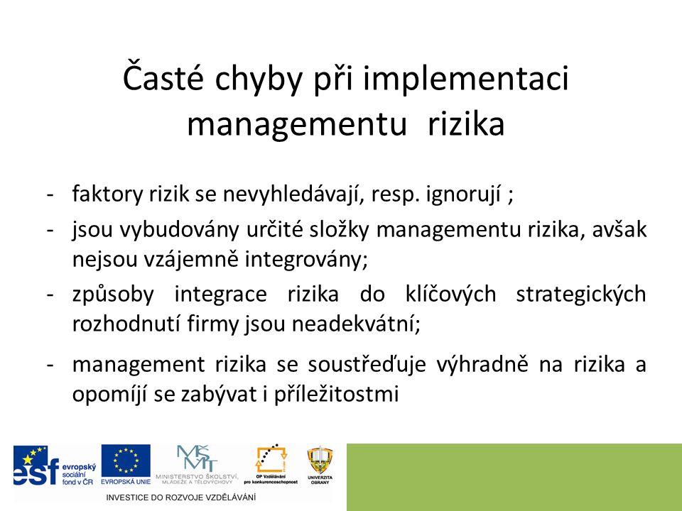 Časté chyby při implementaci managementu rizika -faktory rizik se nevyhledávají, resp.