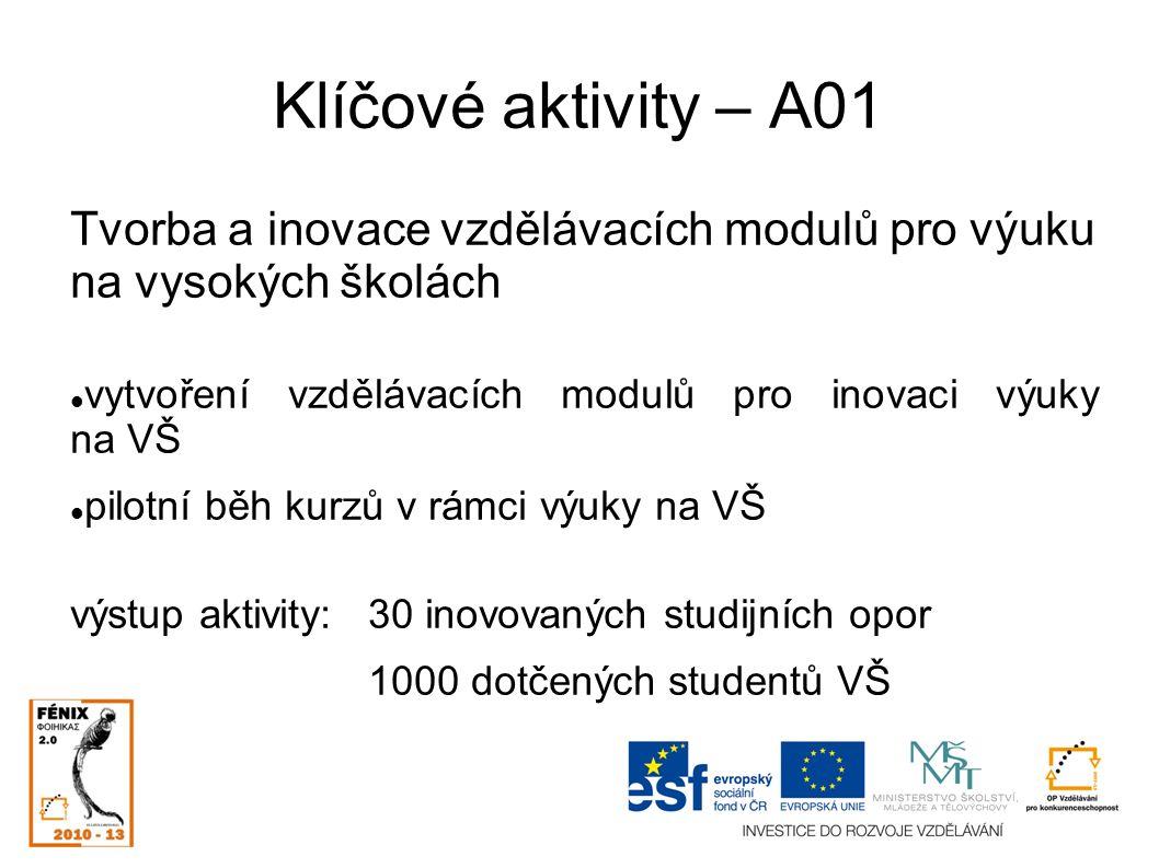 Klíčové aktivity – A01 Tvorba a inovace vzdělávacích modulů pro výuku na vysokých školách vytvoření vzdělávacích modulů pro inovaci výuky na VŠ pilotní běh kurzů v rámci výuky na VŠ výstup aktivity: 30 inovovaných studijních opor 1000 dotčených studentů VŠ