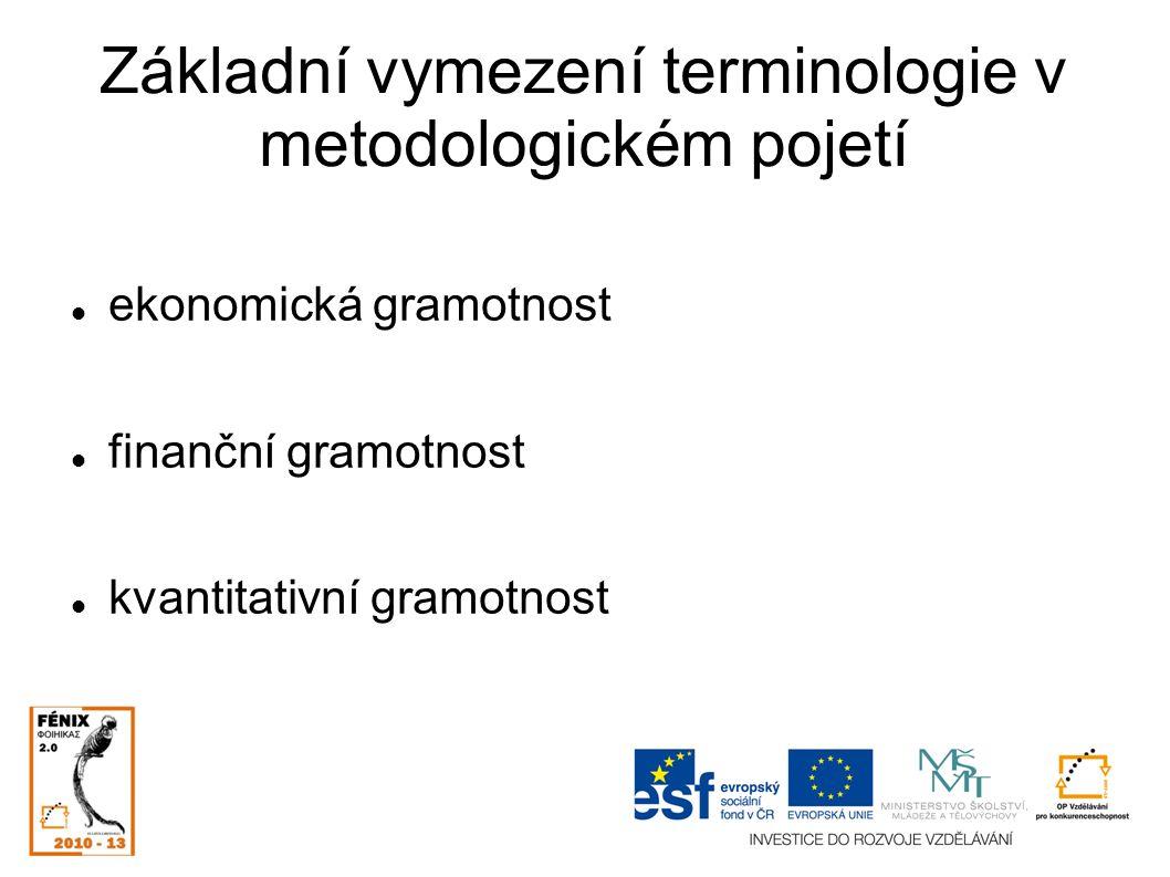 Základní vymezení terminologie v metodologickém pojetí ekonomická gramotnost finanční gramotnost kvantitativní gramotnost