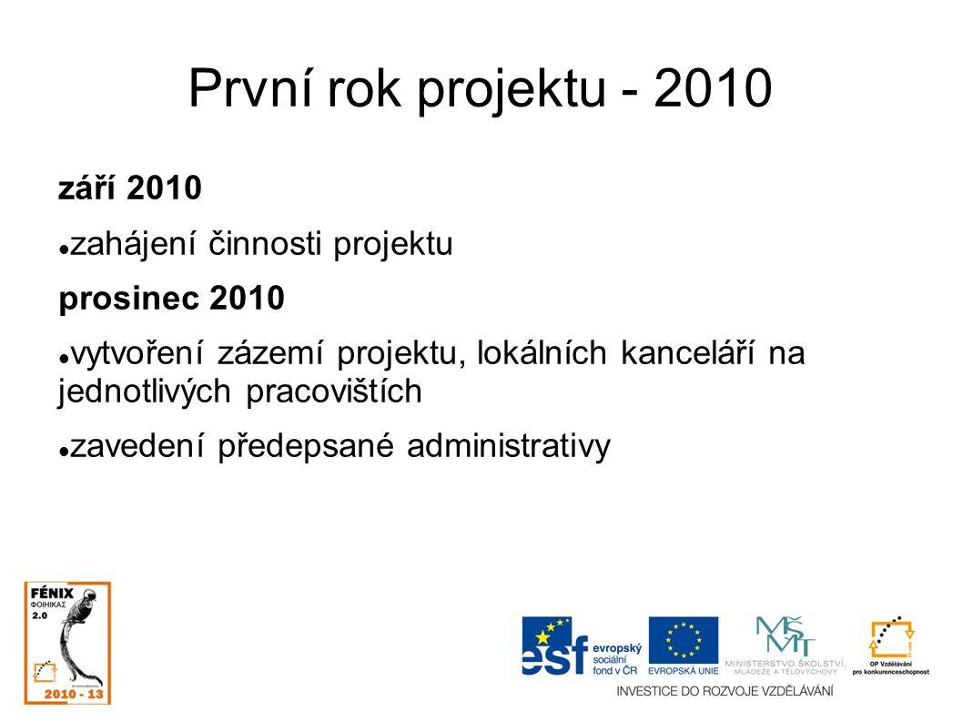 První rok projektu - 2010 září 2010 zahájení činnosti projektu prosinec 2010 vytvoření zázemí projektu, lokálních kanceláří na jednotlivých pracovištích zavedení předepsané administrativy