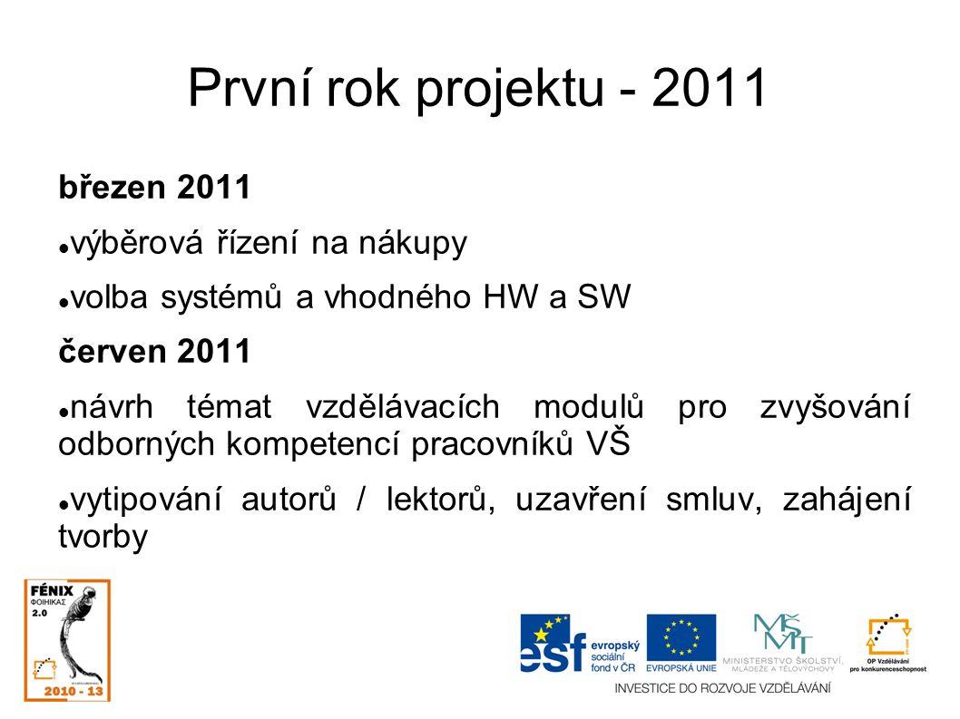 První rok projektu - 2011 březen 2011 výběrová řízení na nákupy volba systémů a vhodného HW a SW červen 2011 návrh témat vzdělávacích modulů pro zvyšování odborných kompetencí pracovníků VŠ vytipování autorů / lektorů, uzavření smluv, zahájení tvorby