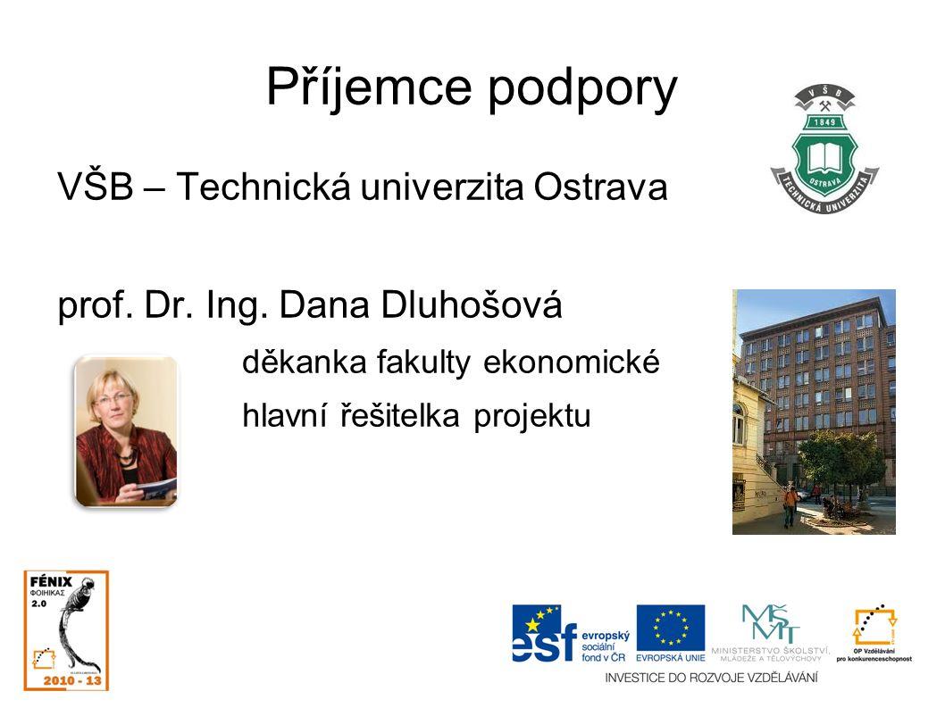 Management projektu Ing.Václav Friedrich, Ph.D.