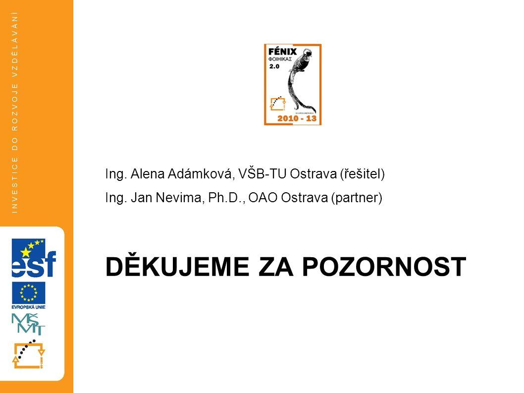 DĚKUJEME ZA POZORNOST Ing. Alena Adámková, VŠB-TU Ostrava (řešitel) Ing.