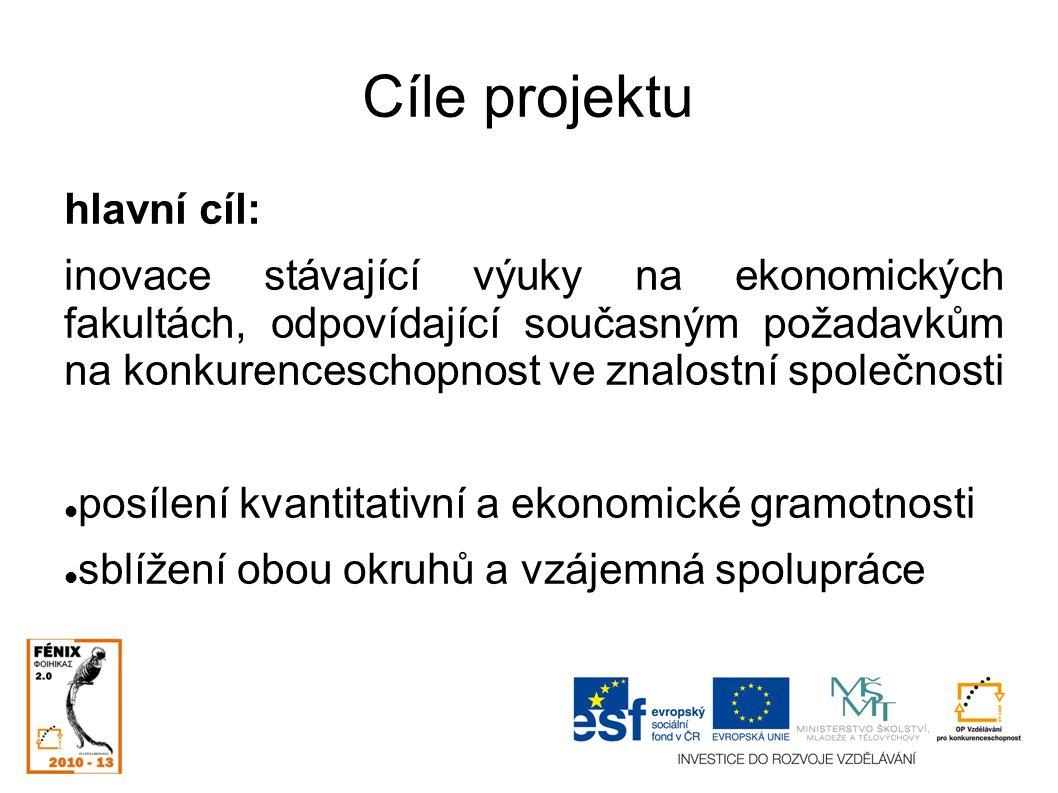 Cíle projektu hlavní cíl: inovace stávající výuky na ekonomických fakultách, odpovídající současným požadavkům na konkurenceschopnost ve znalostní společnosti posílení kvantitativní a ekonomické gramotnosti sblížení obou okruhů a vzájemná spolupráce