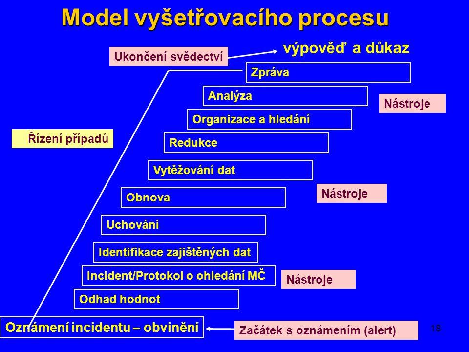 18 Model vyšetřovacího procesu Incident/Protokol o ohledání MČ Odhad hodnot Identifikace zajištěných dat Uchování Obnova Vytěžování dat Redukce Organizace a hledání Analýza Oznámení incidentu – obvinění Zpráva výpověď a důkaz Začátek s oznámením (alert) Ukončení svědectví Řízení případů Nástroje