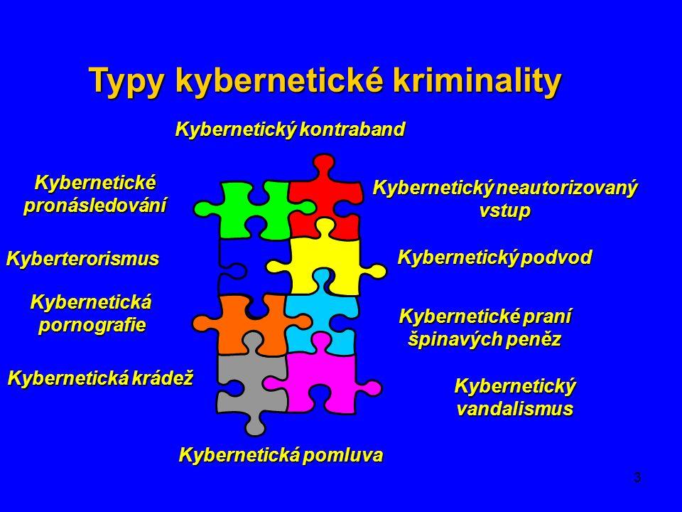 14 Faktory, určující kriminální situaci v případě kybernetické kriminality Existence či neexistence specifických právních norem k potírání kybernetické kriminality.Existence či neexistence specifických právních norem k potírání kybernetické kriminality.