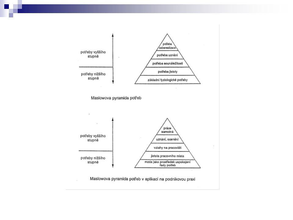 Motivační teorie A.H.Maslow: Teorie potřeb (1943) F.