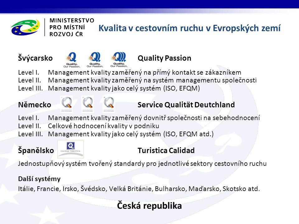 ŠvýcarskoQuality Passion Level I.Management kvality zaměřený na přímý kontakt se zákazníkem Level II.Management kvality zaměřený na systém managementu společnosti Level III.Management kvality jako celý systém (ISO, EFQM) NěmeckoService Qualität Deutchland Level I.Management kvality zaměřený dovnitř společnosti na sebehodnocení Level II.Celkové hodnocení kvality v podniku Level III.Management kvality jako celý systém (ISO, EFQM atd.) Španělsko Turistica Calidad Jednostupňový systém tvořený standardy pro jednotlivé sektory cestovního ruchu Další systémy Itálie, Francie, Irsko, Švédsko, Velká Británie, Bulharsko, Maďarsko, Skotsko atd.