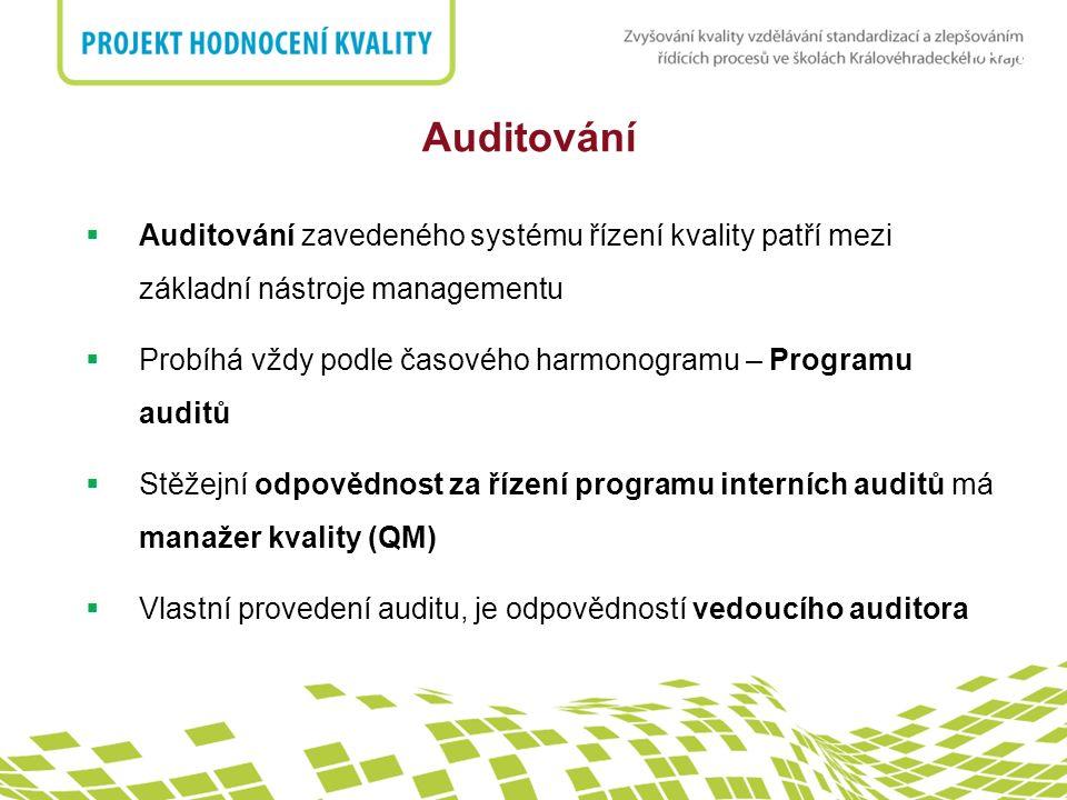 nadpis  Auditování zavedeného systému řízení kvality patří mezi základní nástroje managementu  Probíhá vždy podle časového harmonogramu – Programu auditů  Stěžejní odpovědnost za řízení programu interních auditů má manažer kvality (QM)  Vlastní provedení auditu, je odpovědností vedoucího auditora Auditování