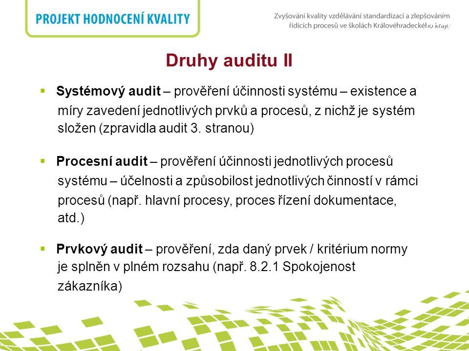 nadpis  Systémový audit – prověření účinnosti systému – existence a míry zavedení jednotlivých prvků a procesů, z nichž je systém složen (zpravidla audit 3.