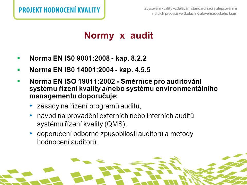 nadpis Kvalifikace auditora – ISO 19011  Externí auditor musí umět: Vzdělání: středoškolské vzdělání Celková pracovní zkušenost 5 let Pracovní zkušenost v oblasti QMS nejméně 2 roky z celkových 5 let Auditor v přípravě – absolvování 40 h školení Auditorské zkušenosti: 4 kompletní audity, celkově 20 auditodnů jako auditor v přípravě pod vedením odborně způsobilého vedoucího auditora Audity by měly být dokončeny nejméně během tří posledních let Udržování a zlepšování odborné způsobilosti
