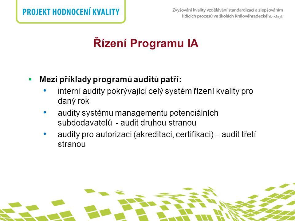 nadpis Řízení Programu IA  Mezi příklady programů auditů patří: interní audity pokrývající celý systém řízení kvality pro daný rok audity systému managementu potenciálních subdodavatelů - audit druhou stranou audity pro autorizaci (akreditaci, certifikaci) – audit třetí stranou