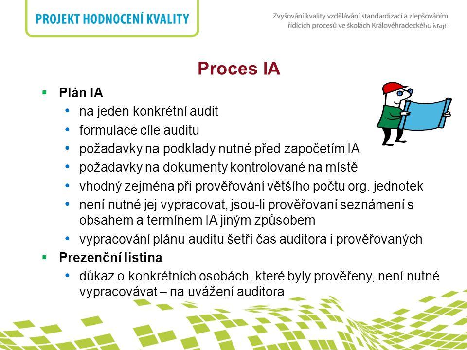nadpis Proces IA  Plán IA na jeden konkrétní audit formulace cíle auditu požadavky na podklady nutné před započetím IA požadavky na dokumenty kontrolované na místě vhodný zejména při prověřování většího počtu org.