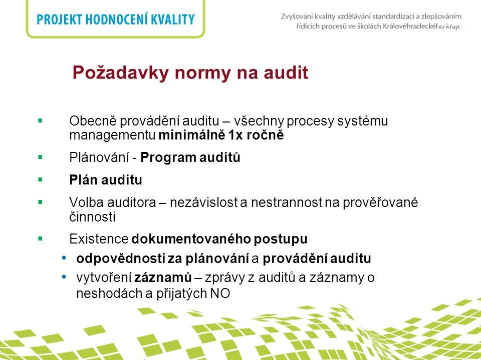 nadpis  Obecně provádění auditu – všechny procesy systému managementu minimálně 1x ročně  Plánování - Program auditů  Plán auditu  Volba auditora – nezávislost a nestrannost na prověřované činnosti  Existence dokumentovaného postupu odpovědnosti za plánování a provádění auditu vytvoření záznamů – zprávy z auditů a záznamy o neshodách a přijatých NO Požadavky normy na audit
