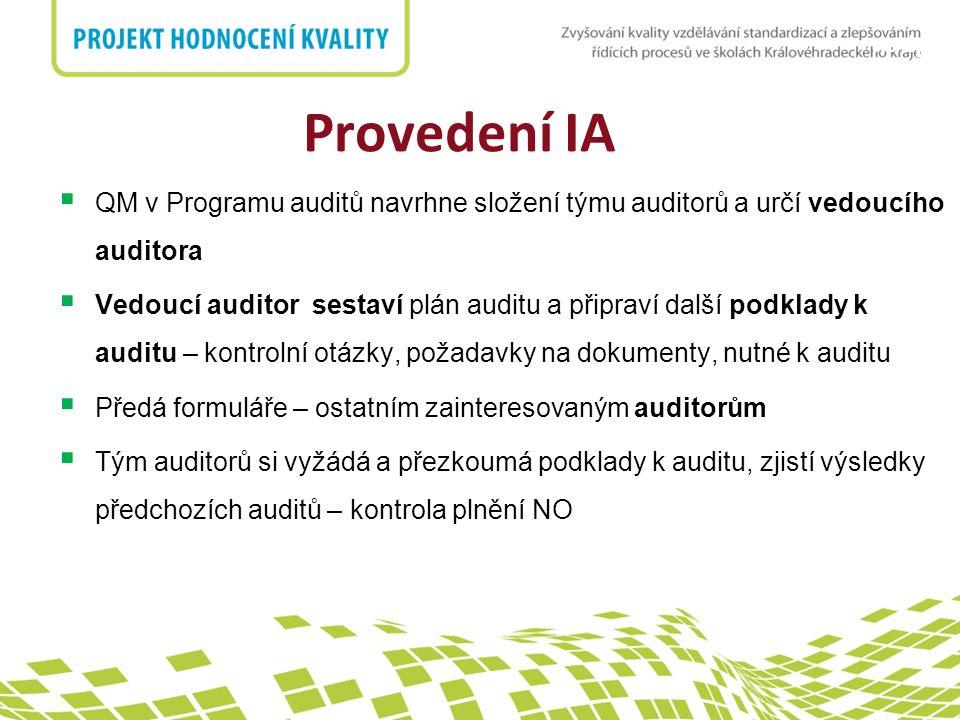 nadpis Provedení IA  QM v Programu auditů navrhne složení týmu auditorů a určí vedoucího auditora  Vedoucí auditor sestaví plán auditu a připraví další podklady k auditu – kontrolní otázky, požadavky na dokumenty, nutné k auditu  Předá formuláře – ostatním zainteresovaným auditorům  Tým auditorů si vyžádá a přezkoumá podklady k auditu, zjistí výsledky předchozích auditů – kontrola plnění NO